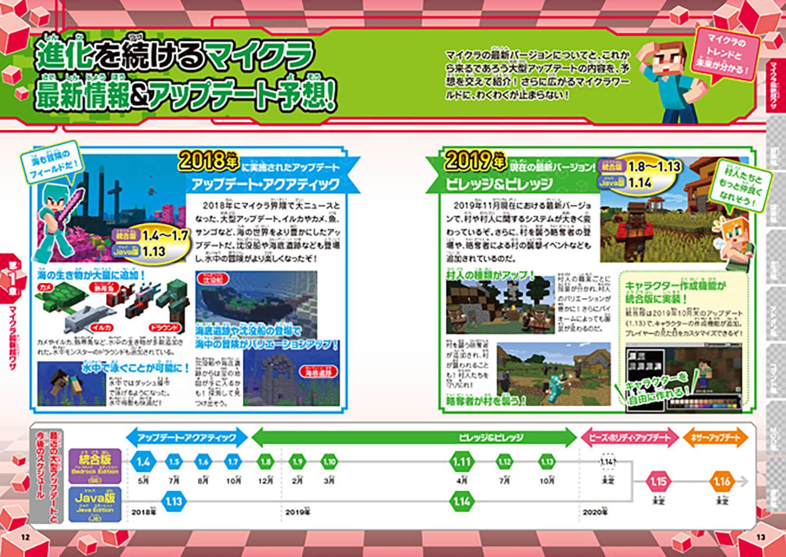 モード ゲーム マイクラ コマンド